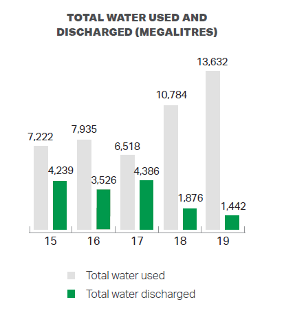 2019-water-use-png-v2.PNG